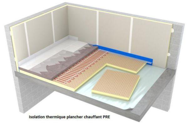 panneau polyur thane eurosol paisseur 103mm 1 2x1 0m r 4 65 m k w acermi 03 003 281. Black Bedroom Furniture Sets. Home Design Ideas